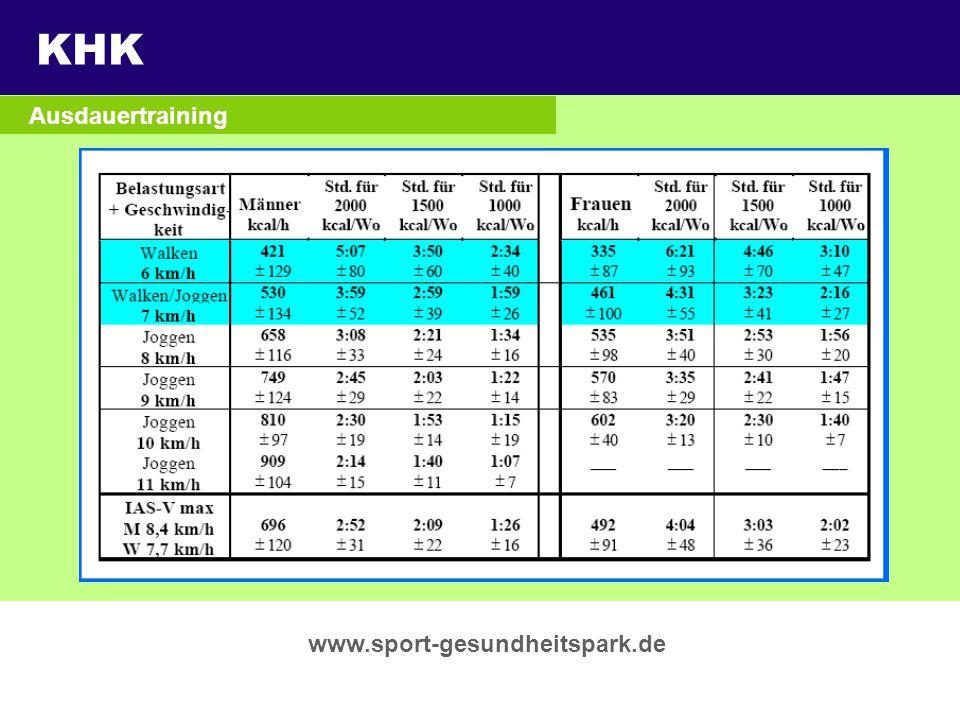 ThemaSport-Gesundheitspark Berlin e.V.