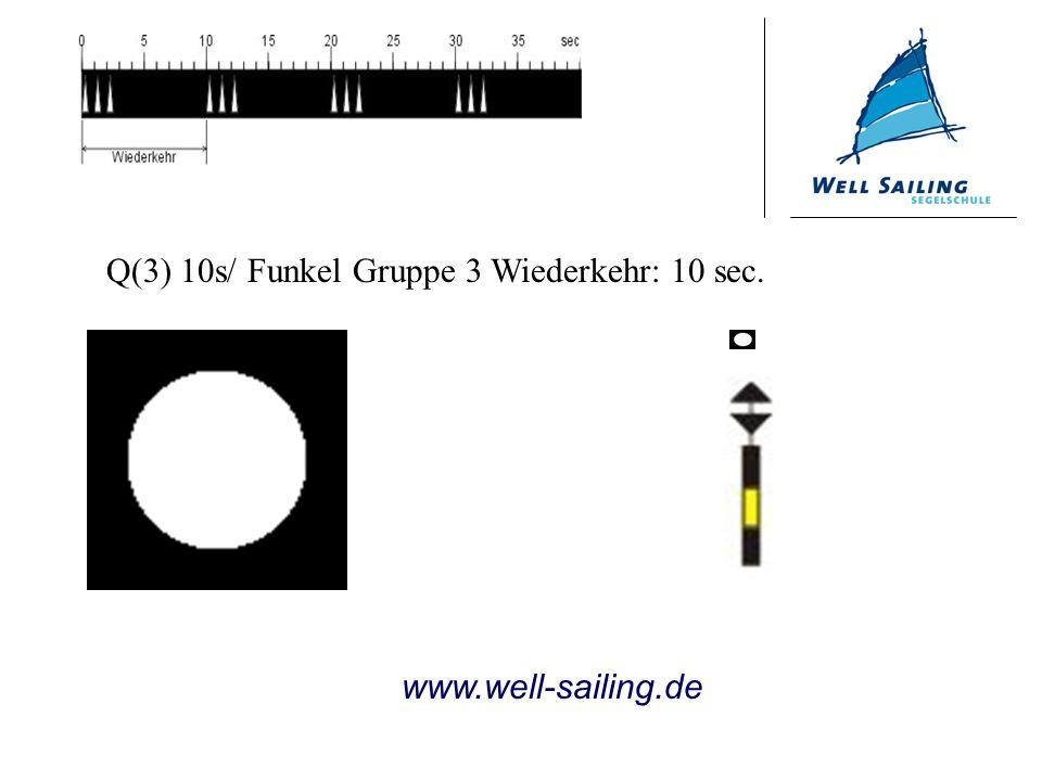 Q(3) 10s/ Funkel Gruppe 3 Wiederkehr: 10 sec.