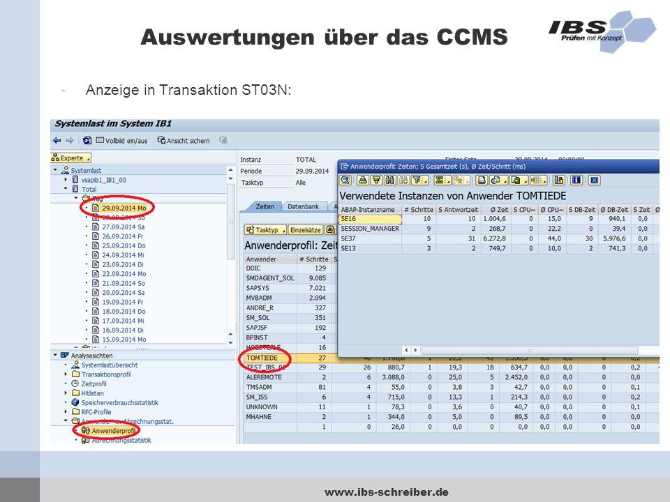 www.ibs-schreiber.de Auswertungen über das CCMS -Anzeige in Transaktion ST03N: