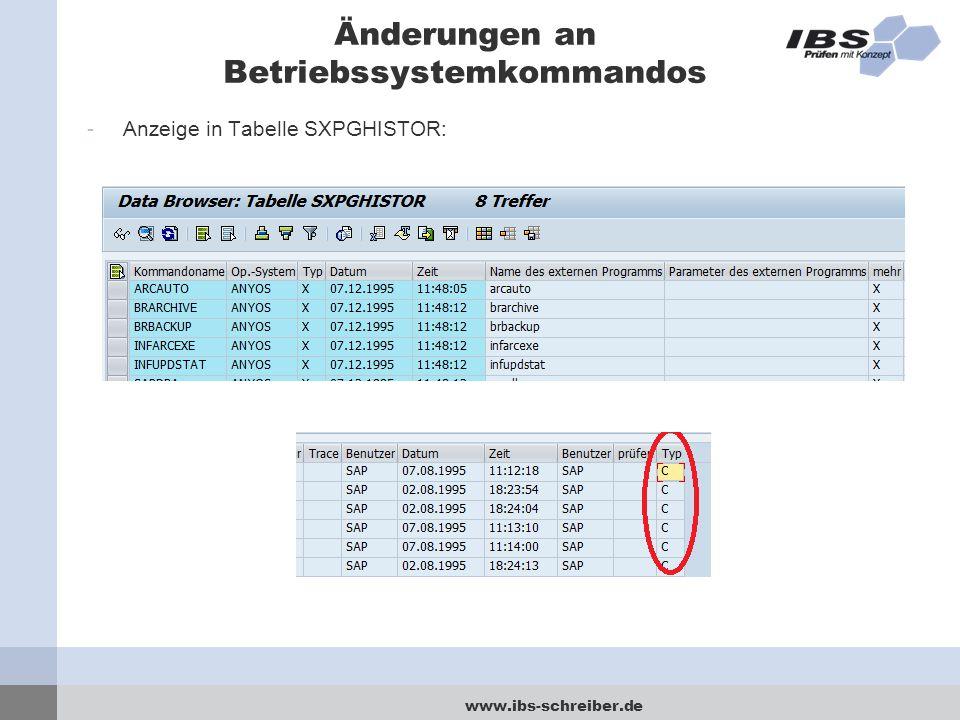 www.ibs-schreiber.de Änderungen an Betriebssystemkommandos -Anzeige in Tabelle SXPGHISTOR: