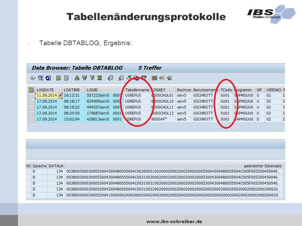 www.ibs-schreiber.de Tabellenänderungsprotokolle -Tabelle DBTABLOG, Ergebnis: