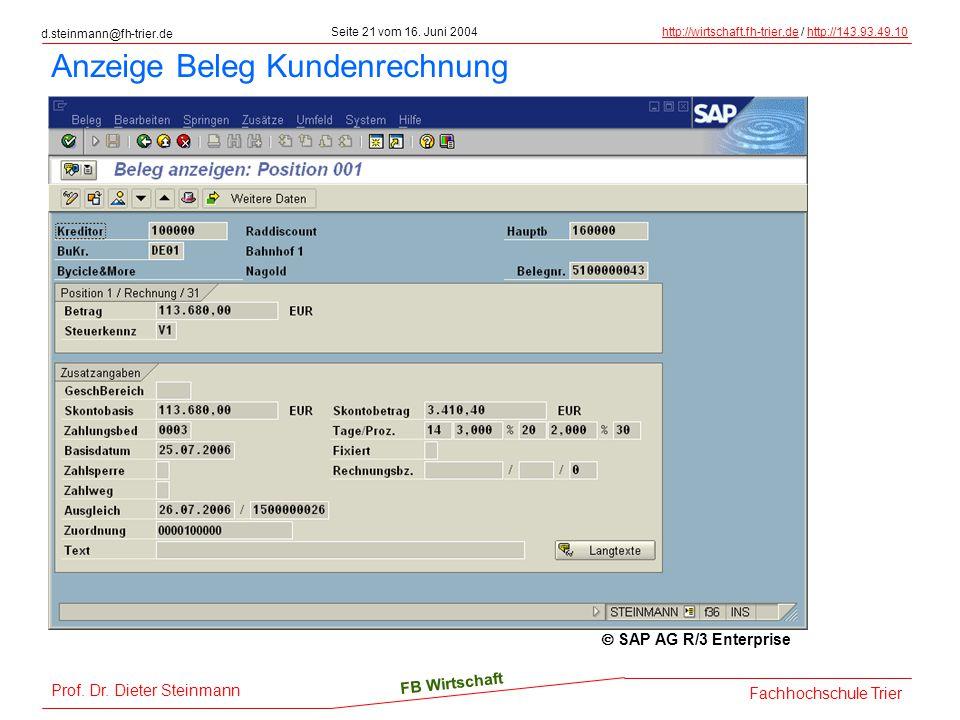 d.steinmann@fh-trier.de Seite 21 vom 16. Juni 2004http://wirtschaft.fh-trier.dehttp://wirtschaft.fh-trier.de / http://143.93.49.10http://143.93.49.10