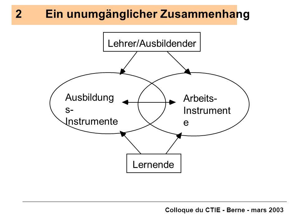 Colloque du CTIE - Berne - mars 2003 Ausbildung s- Instrumente Arbeits- Instrument e Lehrer/Ausbildender Lernende 2Ein unumgänglicher Zusammenhang