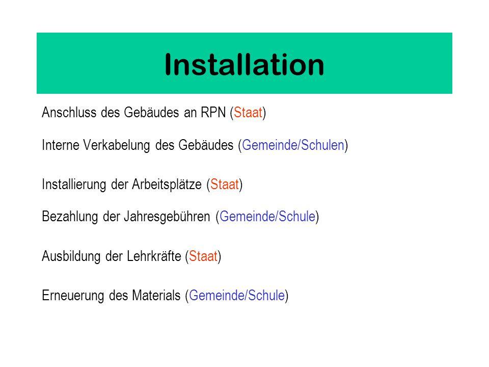 Installation Anschluss des Gebäudes an RPN (Staat) Interne Verkabelung des Gebäudes (Gemeinde/Schulen) Installierung der Arbeitsplätze (Staat) Bezahlu