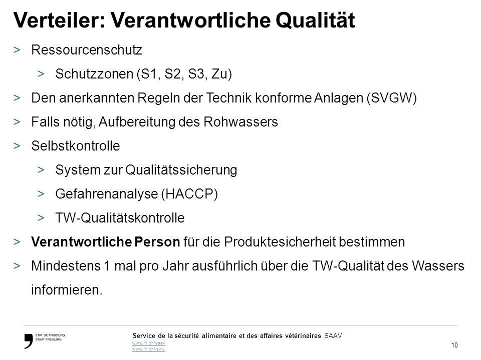 10 Service de la sécurité alimentaire et des affaires vétérinaires SAAV www.fr.ch/saav www.fr.ch/lsvw Verteiler: Verantwortliche Qualität >Ressourcens