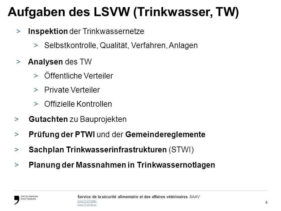 4 Service de la sécurité alimentaire et des affaires vétérinaires SAAV www.fr.ch/saav www.fr.ch/lsvw Aufgaben des LSVW (Trinkwasser, TW) >Inspektion d