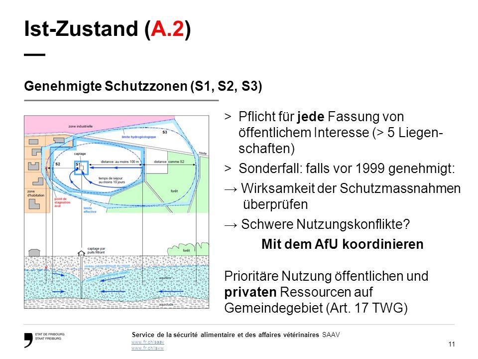 11 Service de la sécurité alimentaire et des affaires vétérinaires SAAV www.fr.ch/saav www.fr.ch/lsvw Ist-Zustand (A.2) — Genehmigte Schutzzonen (S1,