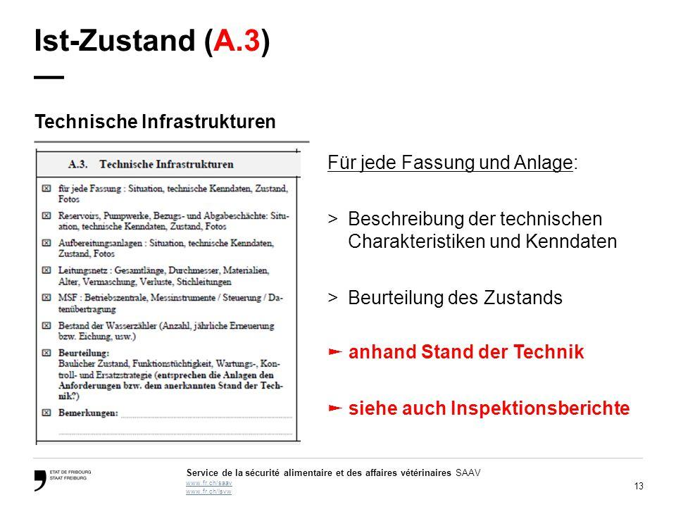 13 Service de la sécurité alimentaire et des affaires vétérinaires SAAV www.fr.ch/saav www.fr.ch/lsvw Ist-Zustand (A.3) — Technische Infrastrukturen F