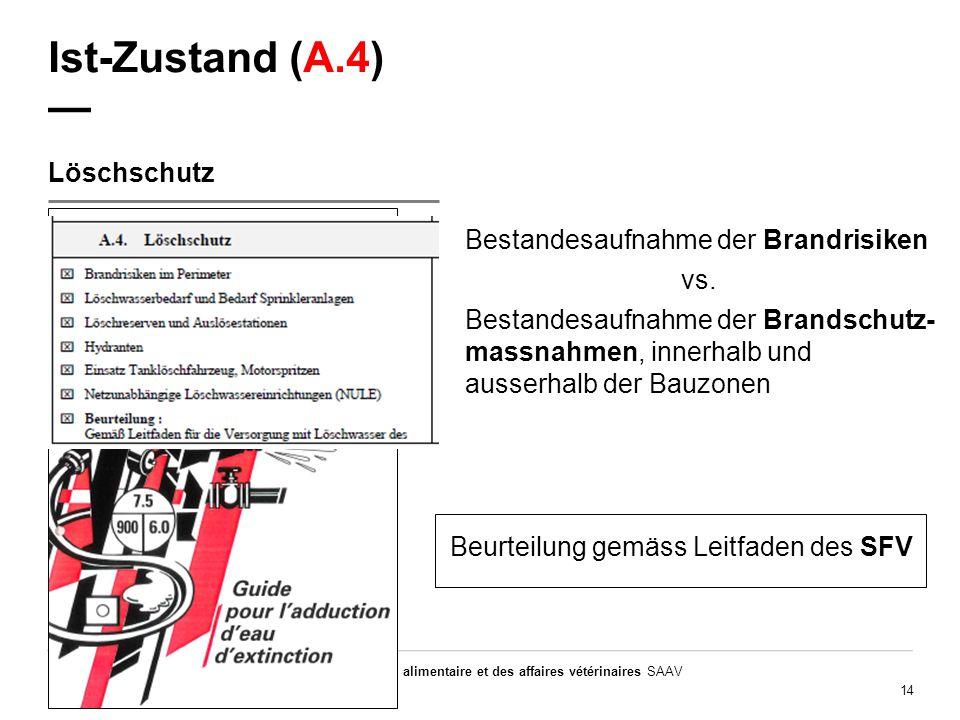 14 Service de la sécurité alimentaire et des affaires vétérinaires SAAV www.fr.ch/saav www.fr.ch/lsvw Ist-Zustand (A.4) — Löschschutz Bestandesaufnahm