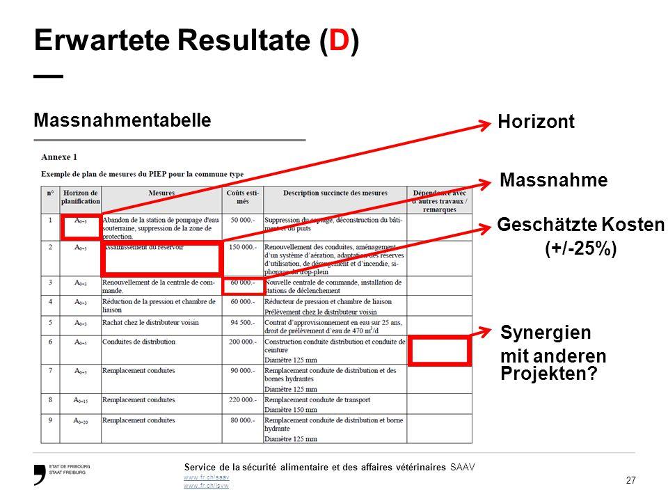 27 Service de la sécurité alimentaire et des affaires vétérinaires SAAV www.fr.ch/saav www.fr.ch/lsvw Erwartete Resultate (D) — Massnahmentabelle Hori