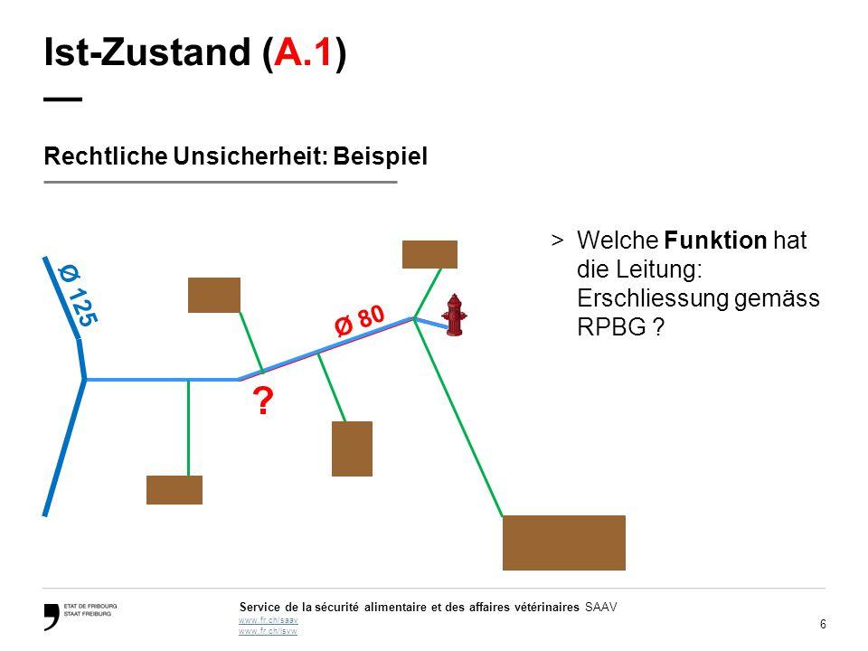 6 Service de la sécurité alimentaire et des affaires vétérinaires SAAV www.fr.ch/saav www.fr.ch/lsvw Ist-Zustand (A.1) — Rechtliche Unsicherheit: Beis