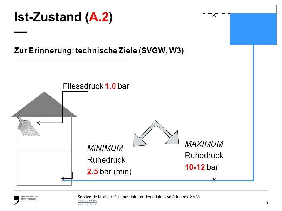 9 Service de la sécurité alimentaire et des affaires vétérinaires SAAV www.fr.ch/saav www.fr.ch/lsvw Ist-Zustand (A.2) — Zur Erinnerung: technische Zi