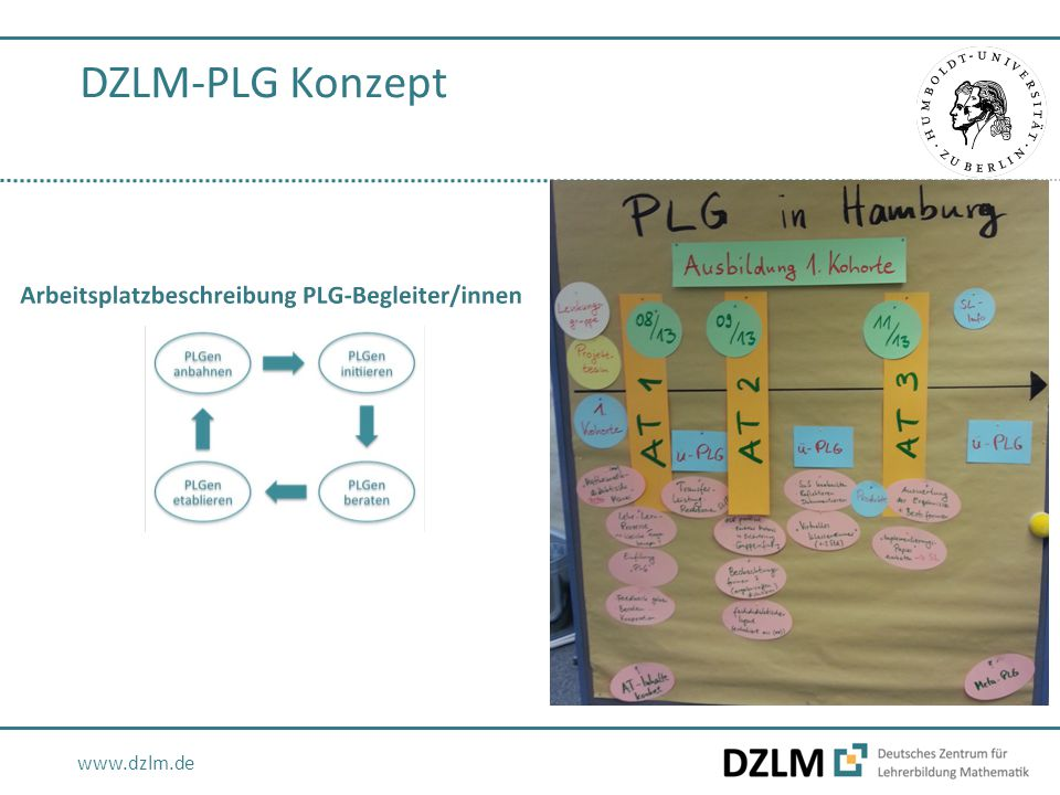 www.dzlm.de DZLM-PLG Konzept