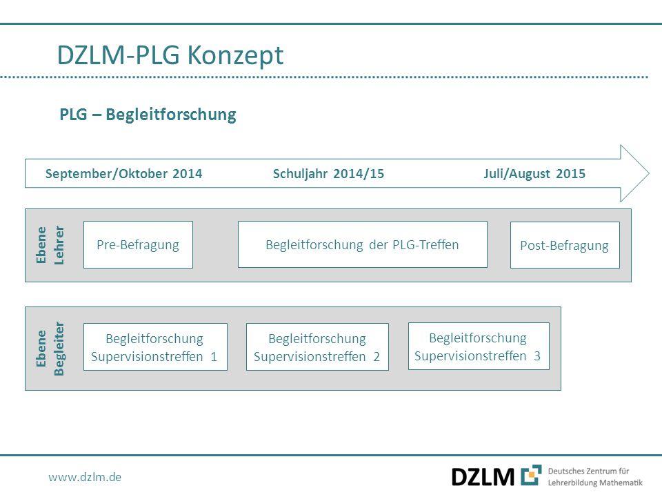 www.dzlm.de PLG – Begleitforschung September/Oktober 2014Schuljahr 2014/15Juli/August 2015 Ebene Lehrer Pre-Befragung Begleitforschung der PLG-Treffen