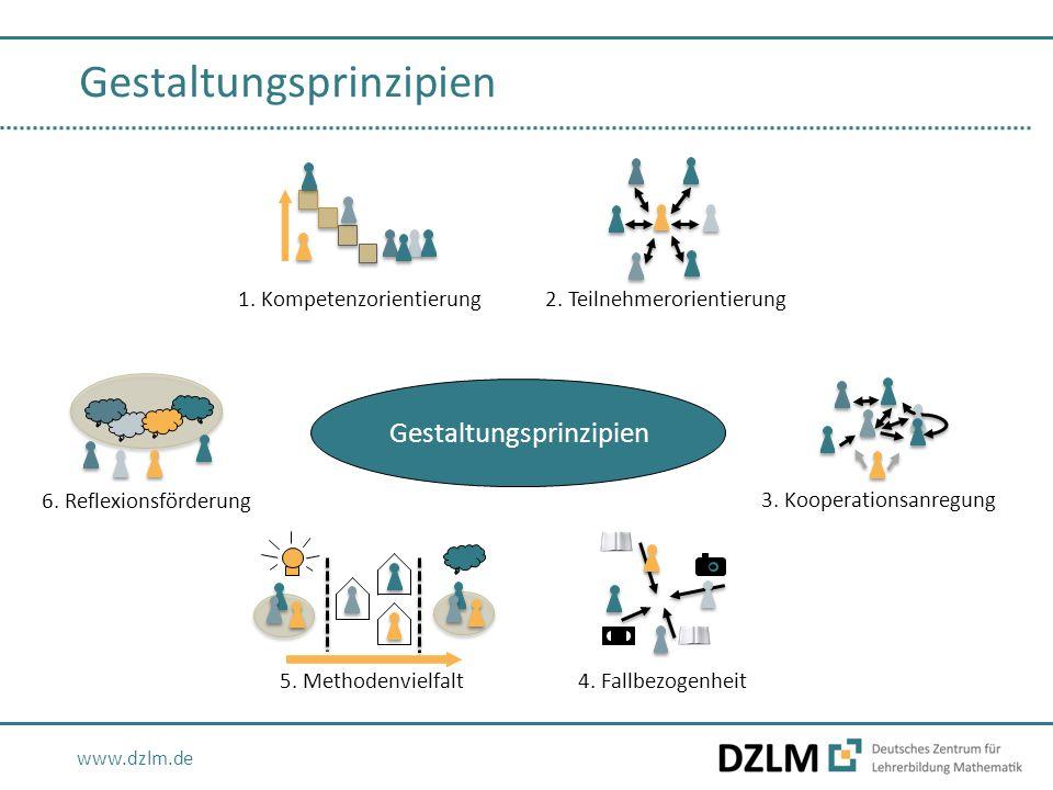 www.dzlm.de Gestaltungsprinzipien 5 1. Kompetenzorientierung2. Teilnehmerorientierung 3. Kooperationsanregung 4. Fallbezogenheit5. Methodenvielfalt 6.