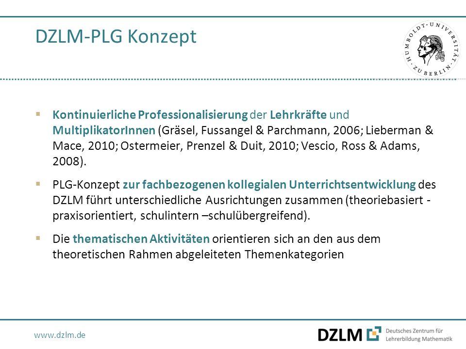 www.dzlm.de DZLM-PLG Konzept  Kontinuierliche Professionalisierung der Lehrkräfte und MultiplikatorInnen (Gräsel, Fussangel & Parchmann, 2006; Lieberman & Mace, 2010; Ostermeier, Prenzel & Duit, 2010; Vescio, Ross & Adams, 2008).