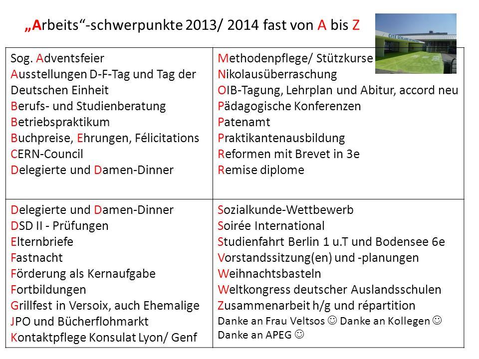 """""""Arbeits -schwerpunkte 2013/ 2014 fast von A bis Z Sog."""