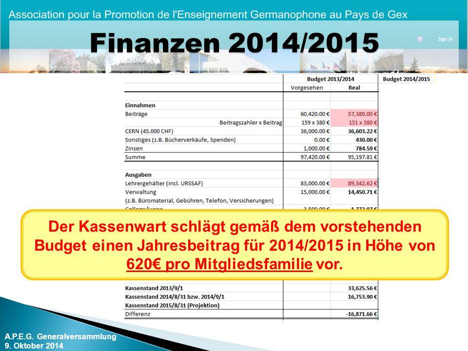 Finanzen 2014/2015 Der Kassenwart schlägt gemäß dem vorstehenden Budget einen Jahresbeitrag für 2014/2015 in Höhe von 620€ pro Mitgliedsfamilie vor.