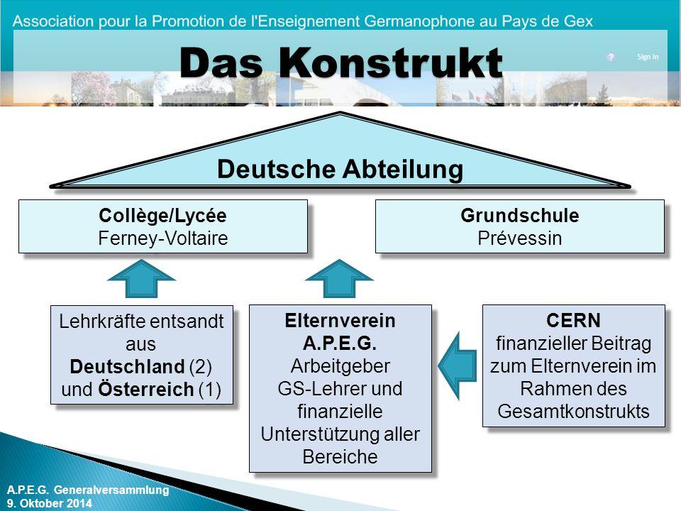 Begegnungen mit anderen in der deutschen Sprache auf muttersprachlichem Niveau Kennenlernnachmittag und Abiturfeier 2014