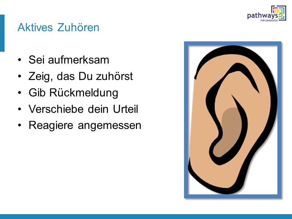 Aktives Zuhören Sei aufmerksam Zeig, das Du zuhörst Gib Rückmeldung Verschiebe dein Urteil Reagiere angemessen