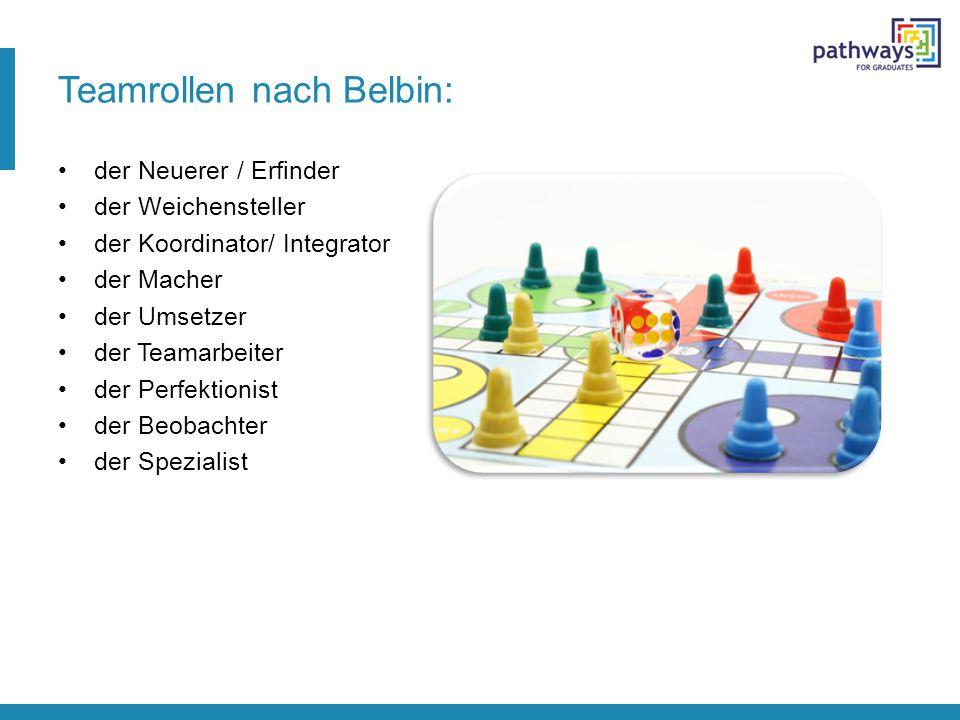 Teamrollen nach Belbin: der Neuerer / Erfinder der Weichensteller der Koordinator/ Integrator der Macher der Umsetzer der Teamarbeiter der Perfektioni