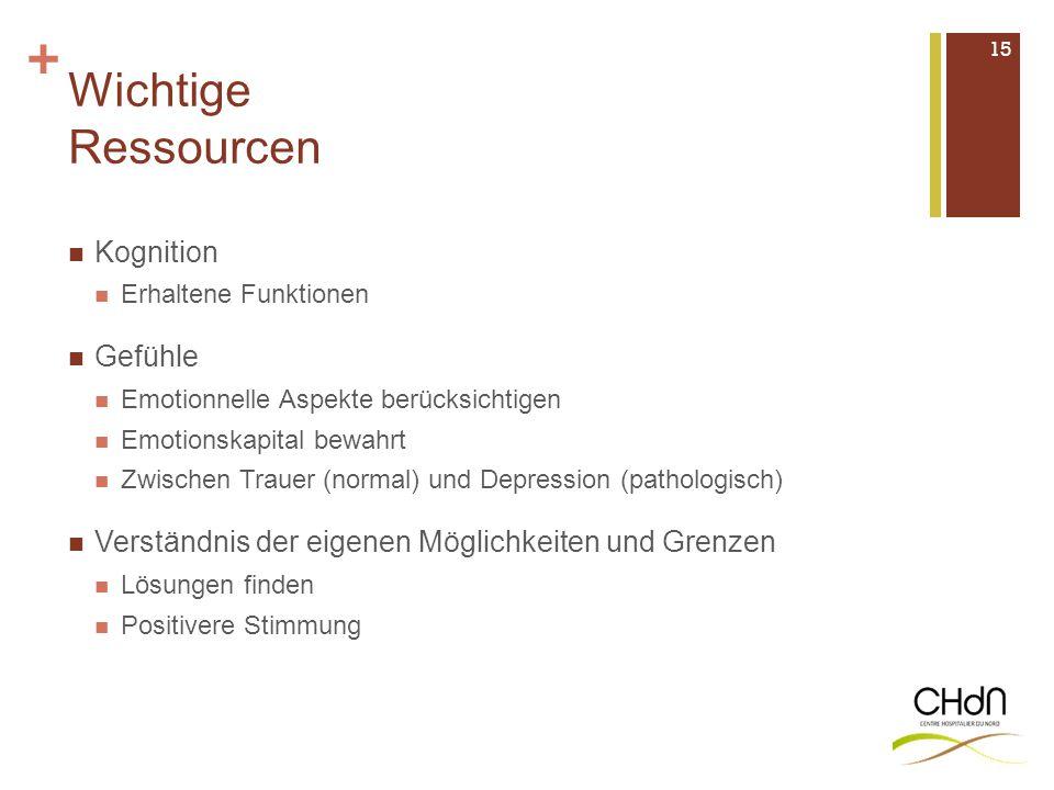 + Wichtige Ressourcen Kognition Erhaltene Funktionen Gefühle Emotionnelle Aspekte berücksichtigen Emotionskapital bewahrt Zwischen Trauer (normal) und