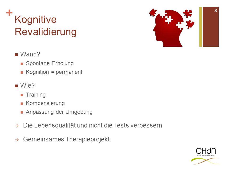 + Kognitive Revalidierung Wann? Spontane Erholung Kognition = permanent Wie? Training Kompensierung Anpassung der Umgebung  Die Lebensqualität und ni