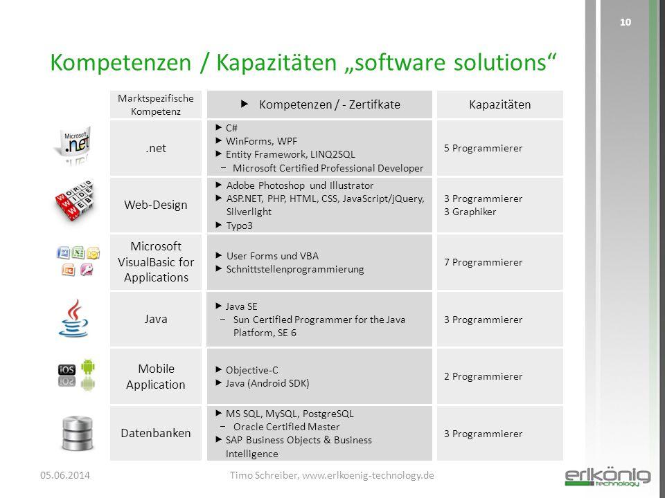 "Kompetenzen / Kapazitäten ""software solutions"" 05.06.2014Timo Schreiber, www.erlkoenig-technology.de 10.net  C#  WinForms, WPF  Entity Framework, L"