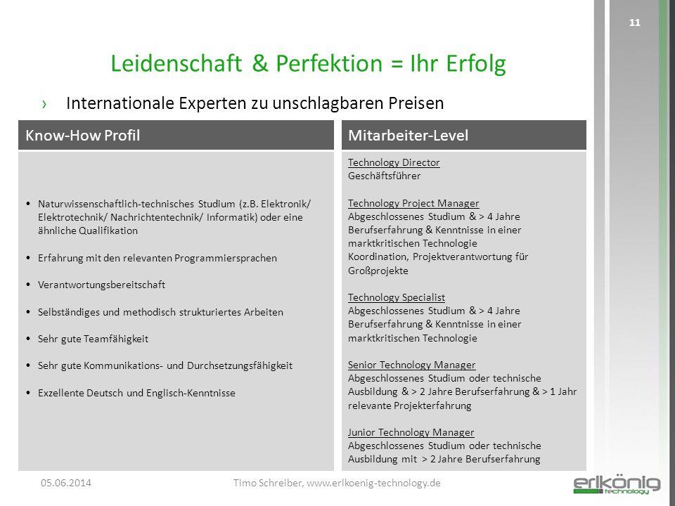 Leidenschaft & Perfektion = Ihr Erfolg ›Internationale Experten zu unschlagbaren Preisen 05.06.2014Timo Schreiber, www.erlkoenig-technology.de 11 Natu