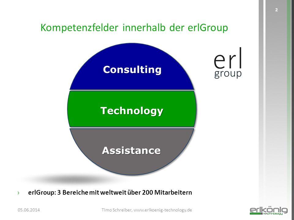›erlGroup: 3 Bereiche mit weltweit über 200 Mitarbeitern Consulting Technology Assistance Kompetenzfelder innerhalb der erlGroup 05.06.2014Timo Schrei
