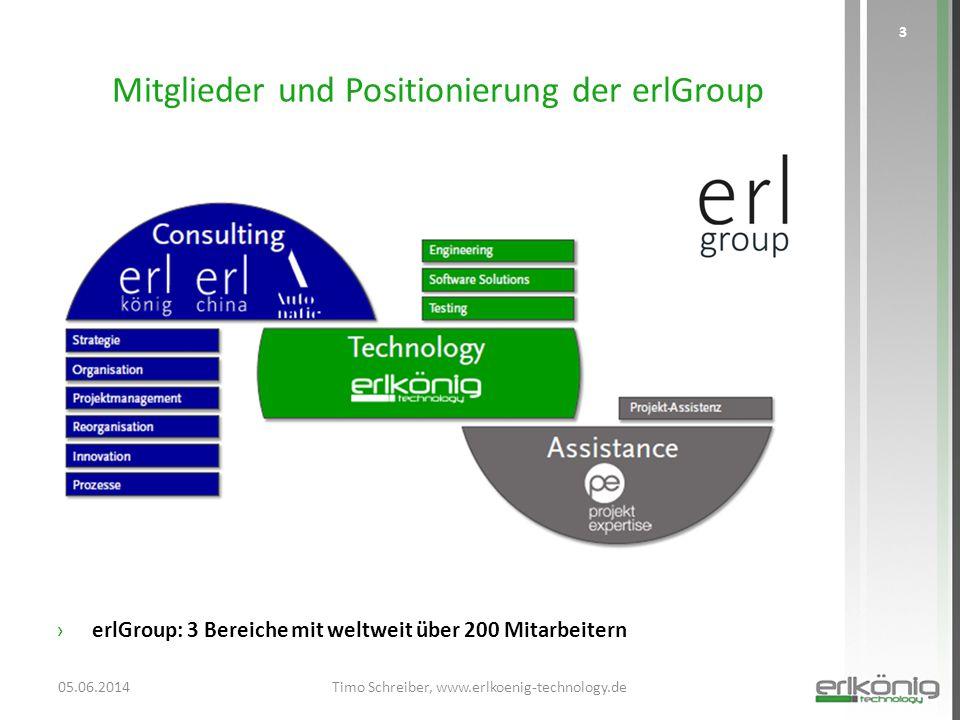Mitglieder und Positionierung der erlGroup ›erlGroup: 3 Bereiche mit weltweit über 200 Mitarbeitern 05.06.2014Timo Schreiber, www.erlkoenig-technology