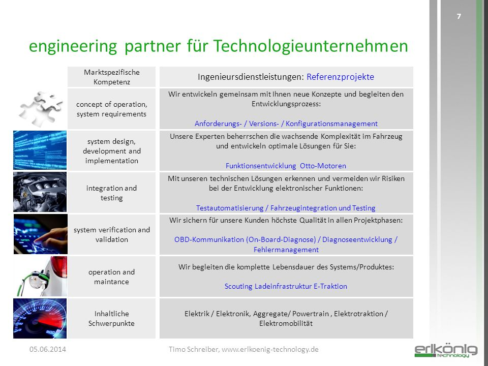 engineering partner für Technologieunternehmen 05.06.2014Timo Schreiber, www.erlkoenig-technology.de 7 concept of operation, system requirements Wir e