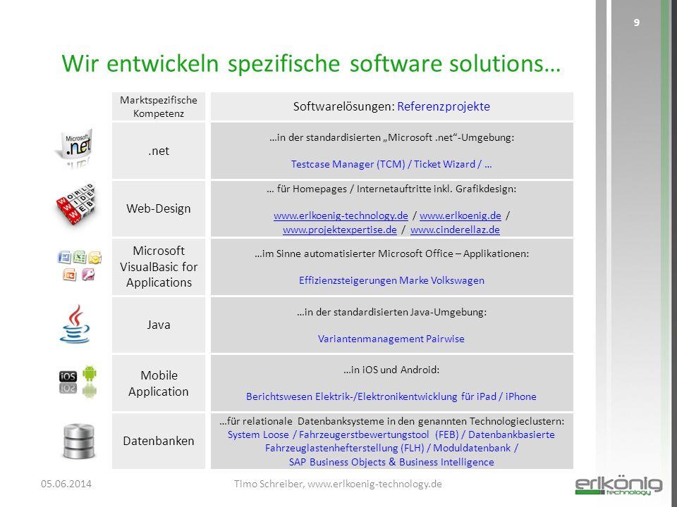 """Wir entwickeln spezifische software solutions… 05.06.2014Timo Schreiber, www.erlkoenig-technology.de 9.net …in der standardisierten """"Microsoft.net""""-Um"""