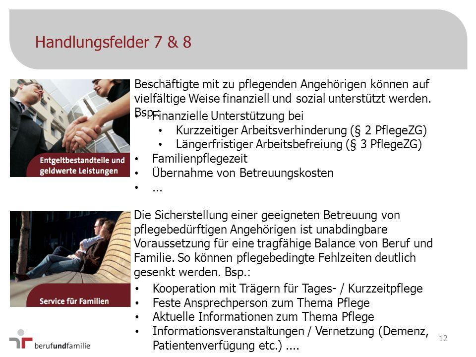 Kooperation mit Trägern für Tages- / Kurzzeitpflege Feste Ansprechperson zum Thema Pflege Aktuelle Informationen zum Thema Pflege Informationsveransta