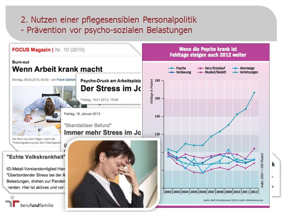 6 2. Nutzen einer pflegesensiblen Personalpolitik - Prävention vor psycho-sozialen Belastungen