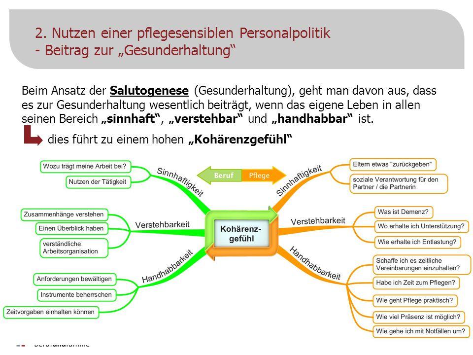 """2. Nutzen einer pflegesensiblen Personalpolitik - Beitrag zur """"Gesunderhaltung"""" 7 Beim Ansatz der Salutogenese (Gesunderhaltung), geht man davon aus,"""