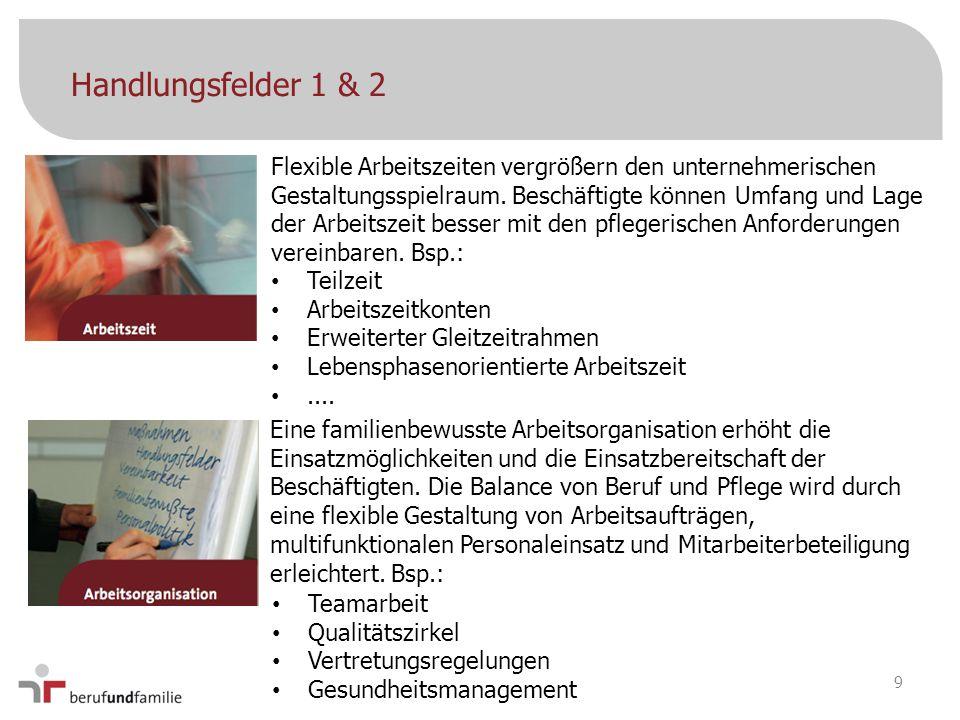 Berichte in Betriebszeitungen / Intranet / Rundmails /....