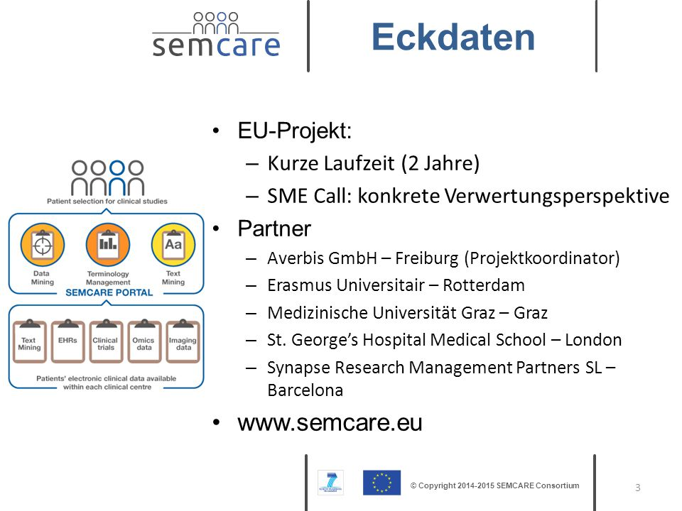 © Copyright 2014-2015 SEMCARE Consortium EU-Projekt: – Kurze Laufzeit (2 Jahre) – SME Call: konkrete Verwertungsperspektive Partner – Averbis GmbH – F