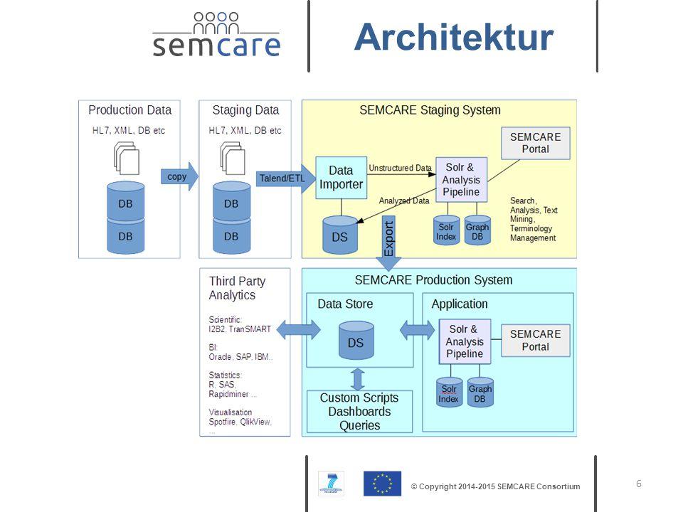 © Copyright 2014-2015 SEMCARE Consortium 6 Architektur