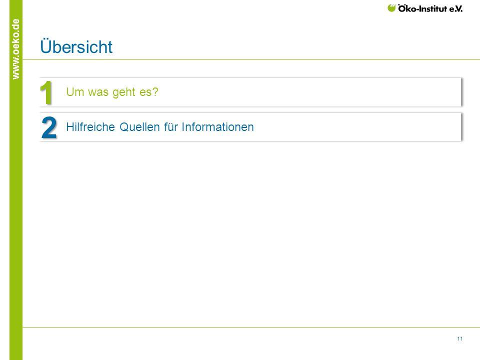 11 www.oeko.de Übersicht Um was geht es? 1 Hinweis Aktualisierung der Nummerierung: Der aktive Agendapunkt ist blau (RGB 0/106/164 und der inaktive is