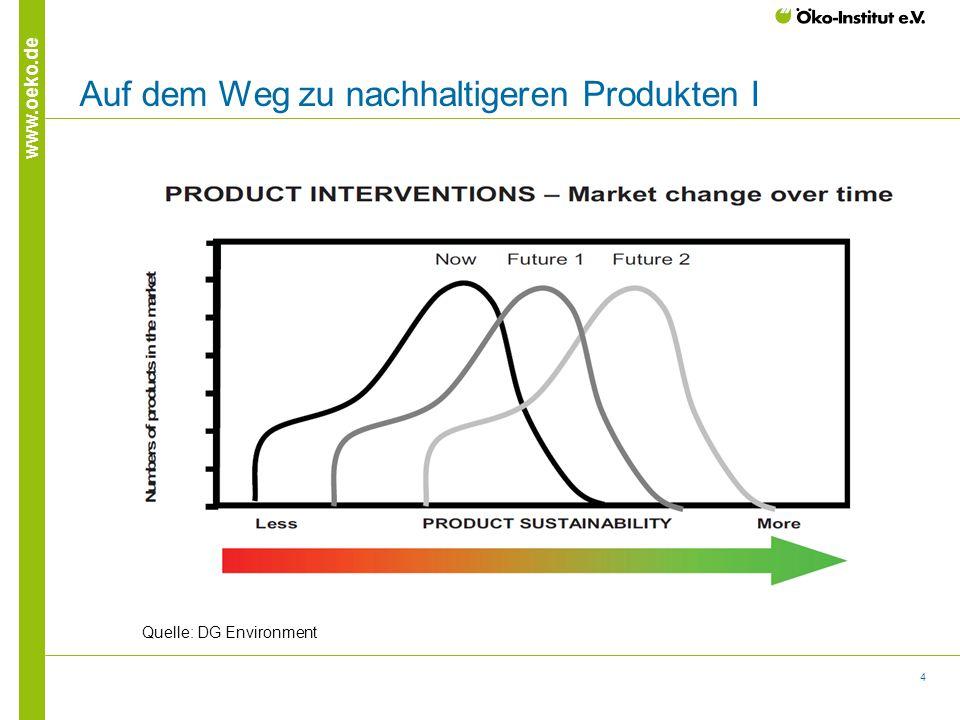 4 www.oeko.de Auf dem Weg zu nachhaltigeren Produkten I Quelle: DG Environment