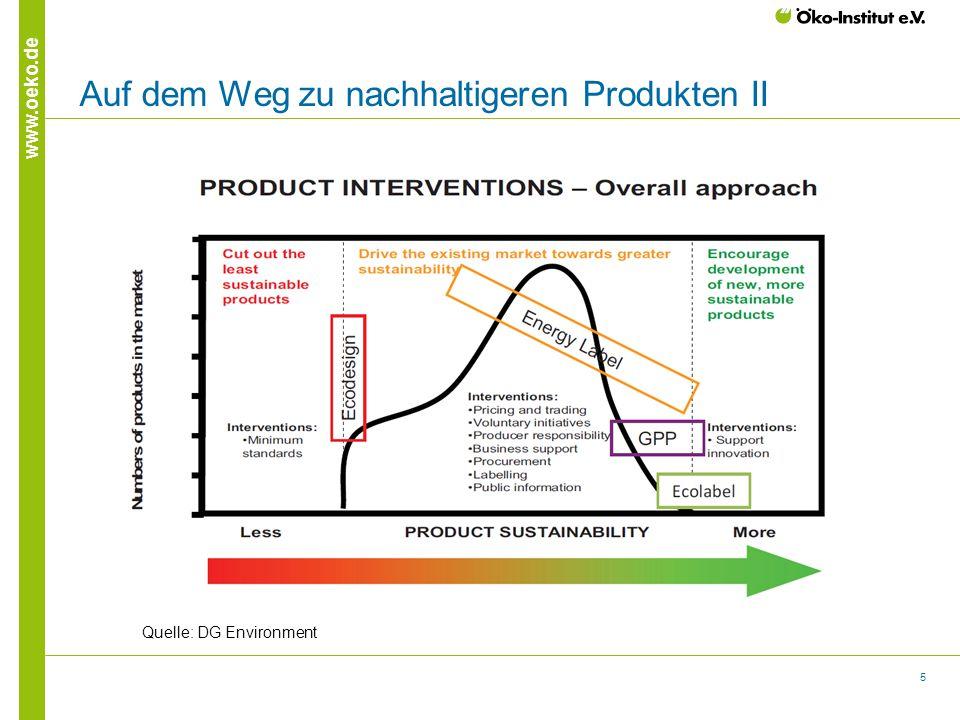 5 www.oeko.de Auf dem Weg zu nachhaltigeren Produkten II Quelle: DG Environment