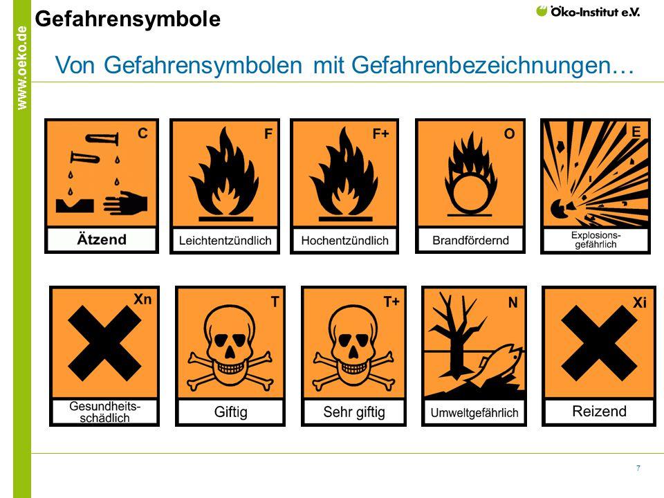 7 www.oeko.de Von Gefahrensymbolen mit Gefahrenbezeichnungen… Gefahrensymbole