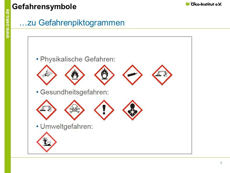 8 www.oeko.de …zu Gefahrenpiktogrammen Gefahrensymbole