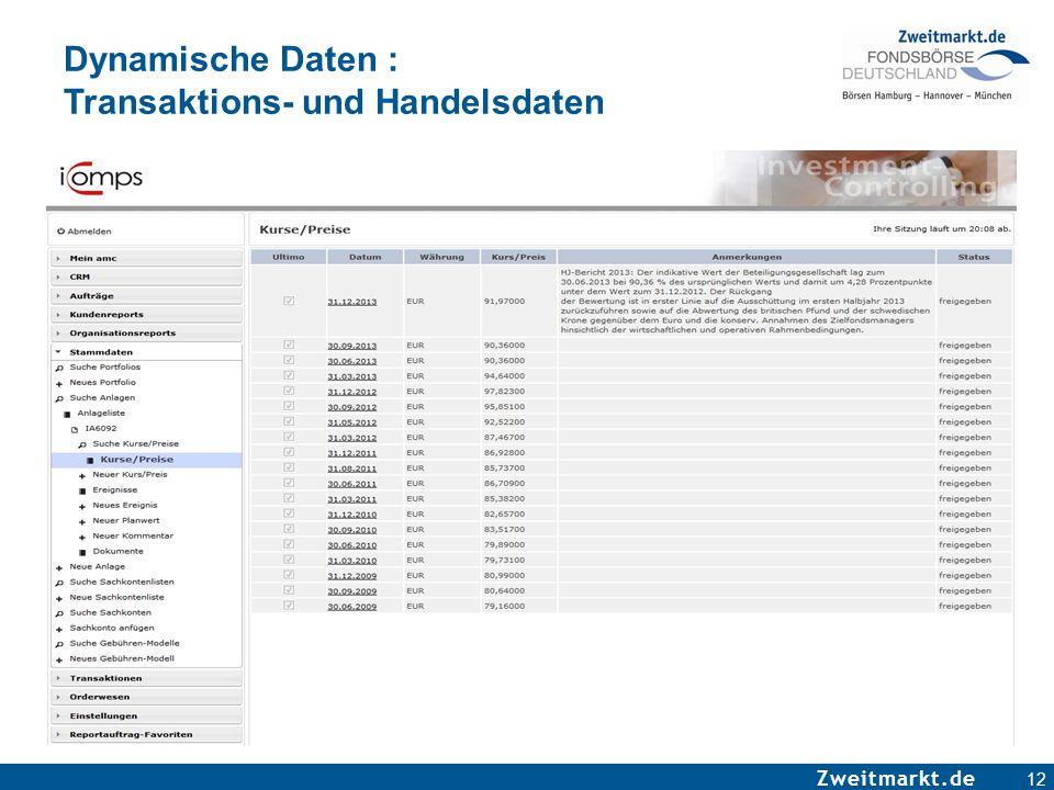 Zweitmarkt.de Dynamische Daten : Transaktions- und Handelsdaten 12