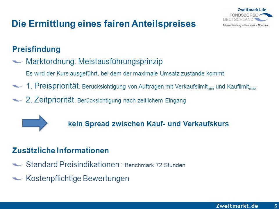 Zweitmarkt.de 6 Käufer / Verkäufer Motivation Auswege für Verkäufer Portfolioumschichtungen (Liquidität).