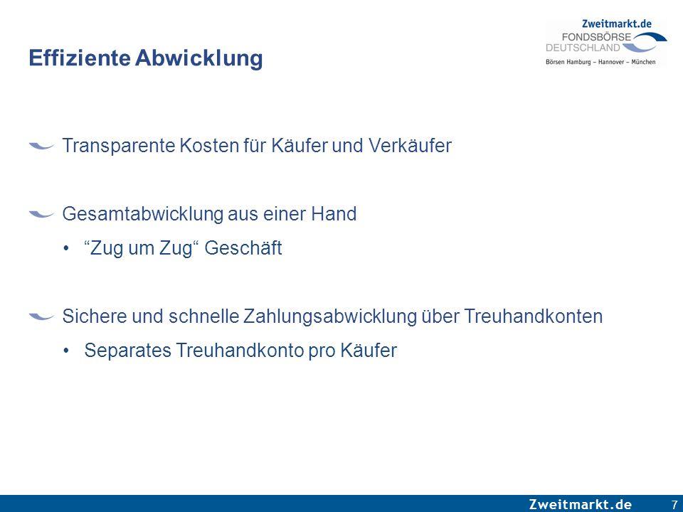 """Zweitmarkt.de 7 Effiziente Abwicklung Transparente Kosten für Käufer und Verkäufer Gesamtabwicklung aus einer Hand """"Zug um Zug"""" Geschäft Sichere und s"""