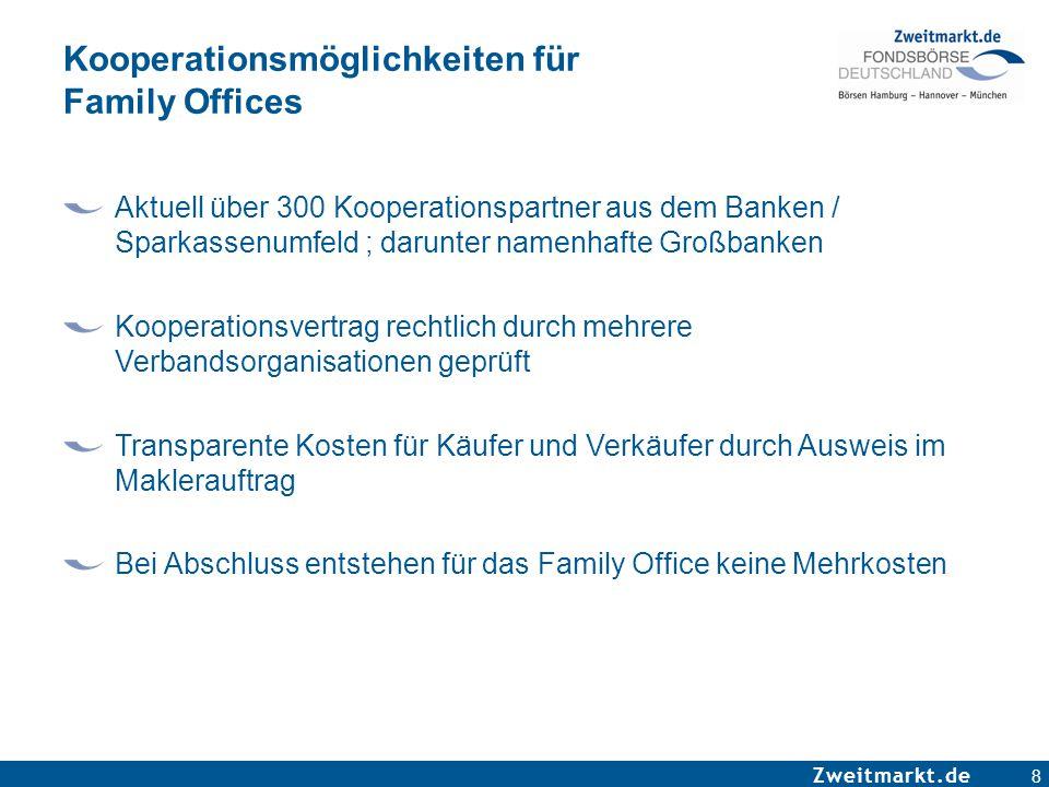 Zweitmarkt.de Kooperationsmöglichkeiten für Family Offices Aktuell über 300 Kooperationspartner aus dem Banken / Sparkassenumfeld ; darunter namenhaft
