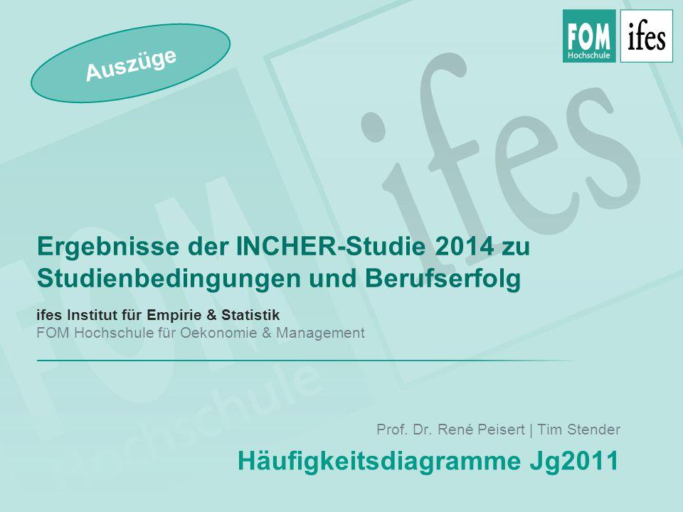 Ergebnisse der INCHER-Studie 2014 zu Studienbedingungen und Berufserfolg Prof. Dr. René Peisert | Tim Stender Häufigkeitsdiagramme Jg2011 ifes Institu