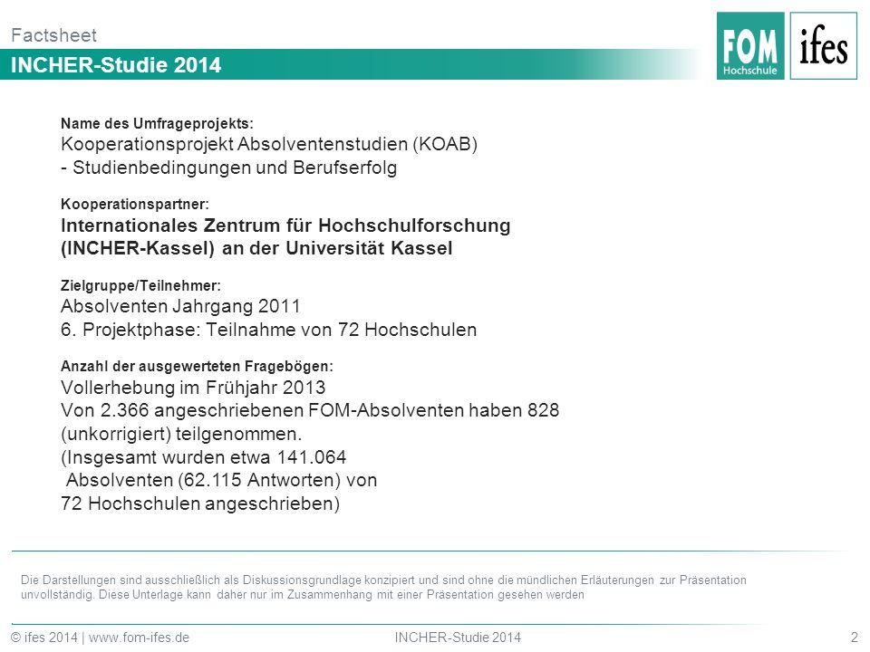 Factsheet INCHER-Studie 2014 2 © ifes 2014 | www.fom-ifes.de Die Darstellungen sind ausschließlich als Diskussionsgrundlage konzipiert und sind ohne d
